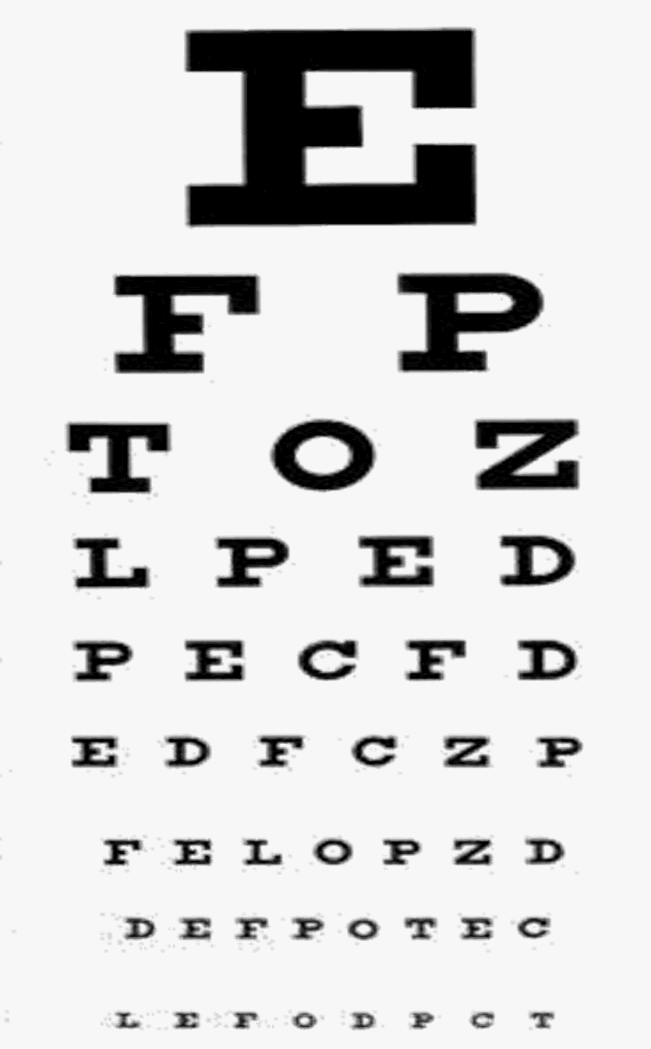 why eye test