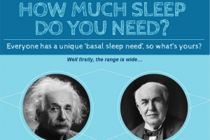 How Much Sleep Do You Need