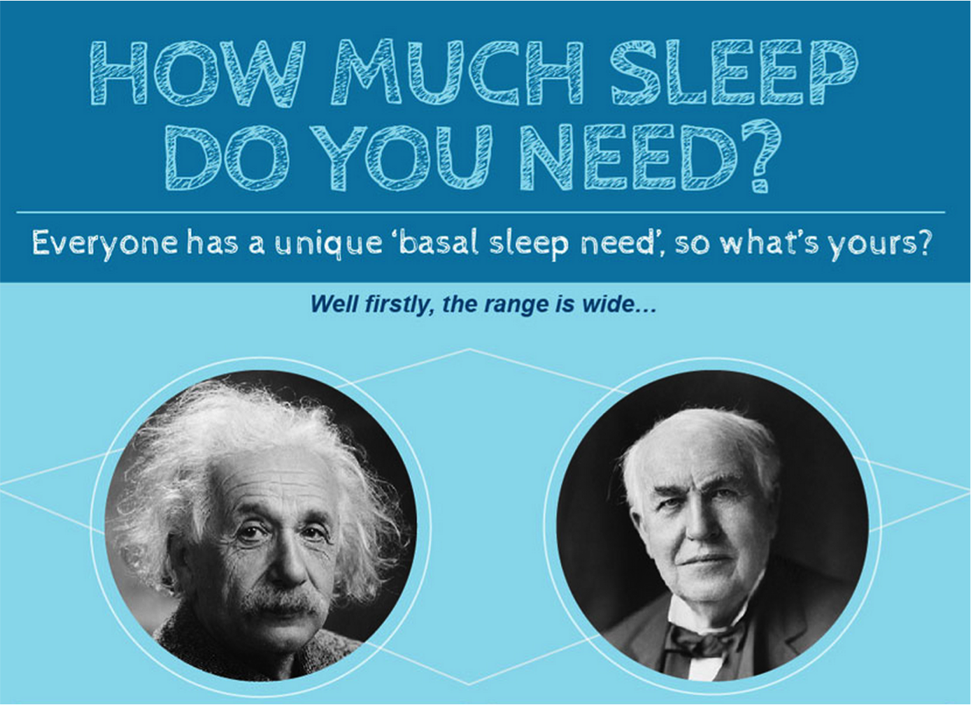 An Infographic About Sleep - Wakey Wakey!